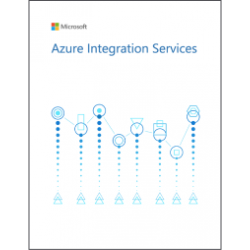 API management (Azure)