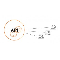 API management (WSO2)